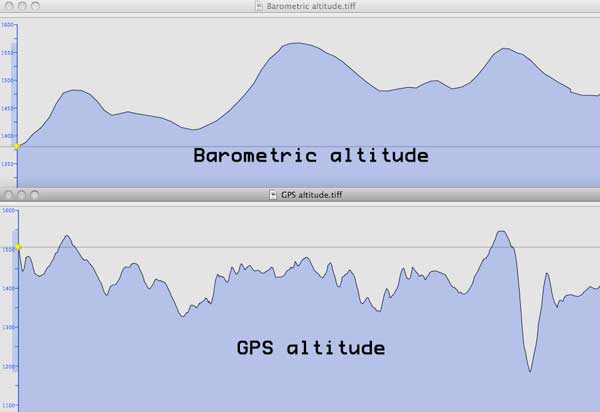 Garmin Vs Barometric Altimeter Mtbrcom - Gps elevation