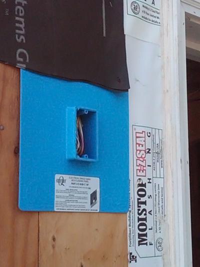 Electric Box Setup: Proper mounting exterior boxes prior to stucco - DoItYourself.com rh:doityourself.com,Design